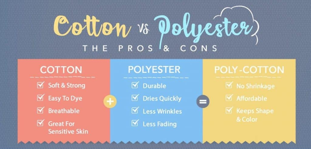 Cotton vs Polyester Pros and Cons